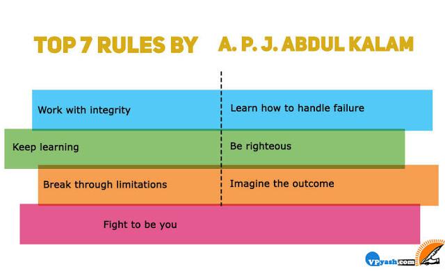 A. P. J. Abdul Kalam's top 7 rules for Success – Motivational words