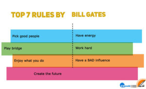 Bill Gates's top 7 rules for success – Motivational words