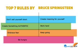 Bruce Springsteen's top 7 rules for success – Motivational words