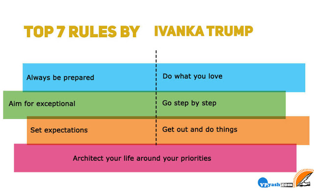 Ivanka Trump's top 7 rules for success – Motivational words