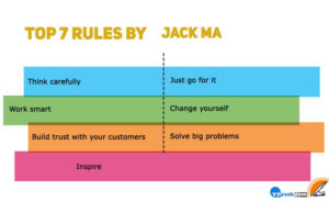 Jack Ma's top 7 rules for success – Motivational words