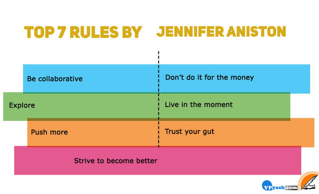 You are currently viewing Jennifer Aniston's top 7 rules for success – Motivational words