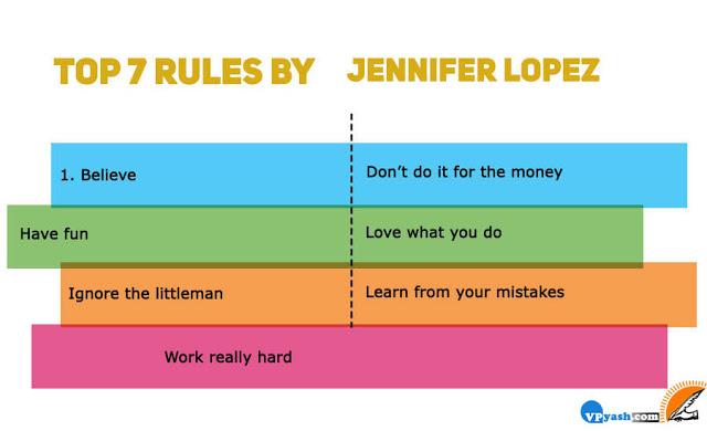 Jennifer Lopez's top 7 rules for success – Motivational words